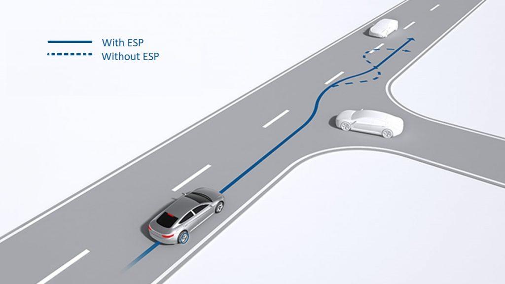 Bosch ESP diagram